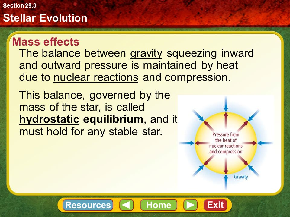 Stellar Evolution Section 29.3 The balance between gravity squeezing inward and outward pressure is maintained by heat due to nuclear reactions and co
