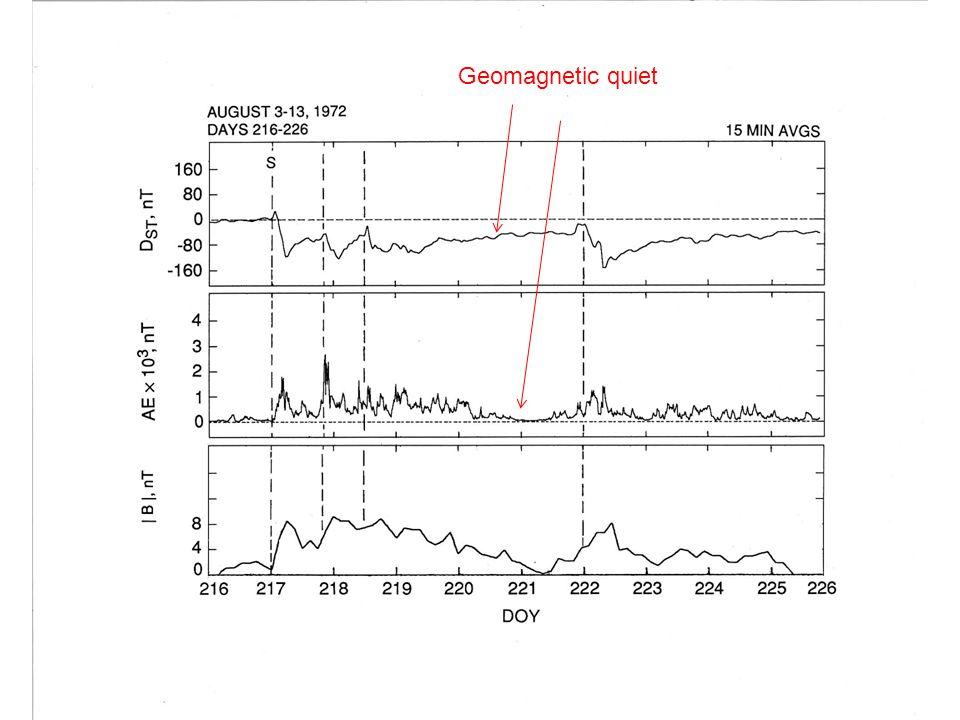 Geomagnetic quiet