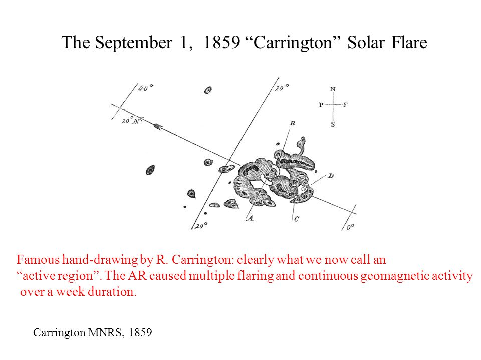 Description of a Singular Appearance seen in the Sun on September 1, 1859 By R.C.