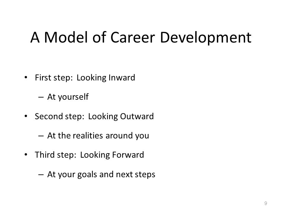 A Model of Career Development First step: Looking Inward – At yourself Second step: Looking Outward – At the realities around you Third step: Looking