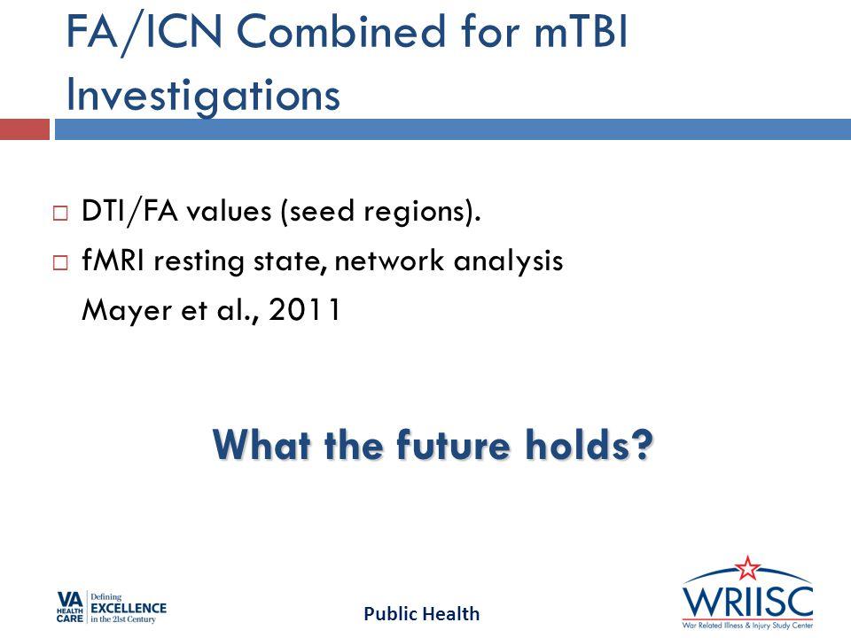 Public Health FA/ICN Combined for mTBI Investigations  DTI/FA values (seed regions).
