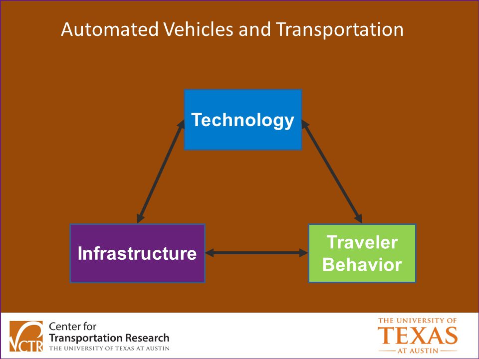 Automated Vehicles and Transportation Technology Infrastructure Traveler Behavior