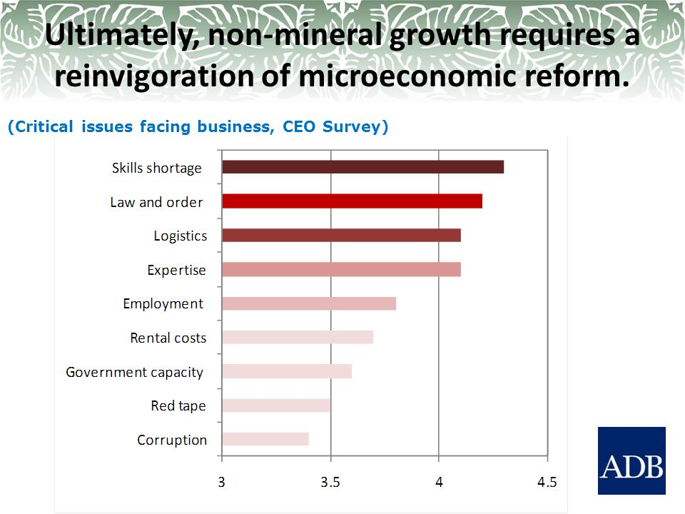 Ultimately, non-mineral growth requires a reinvigoration of microeconomic reform.