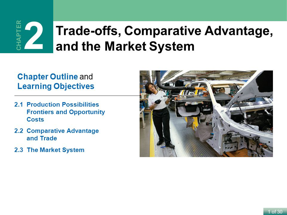1 of 30 Trade-offs, Comparative Advantage, and the Market System CHAPTER 2 Chapter Outline and Learning Objectives 2.1Production Possibilities Frontie
