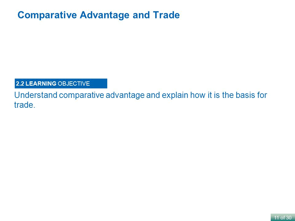 11 of 30 Comparative Advantage and Trade Understand comparative advantage and explain how it is the basis for trade. 2.2 LEARNING OBJECTIVE