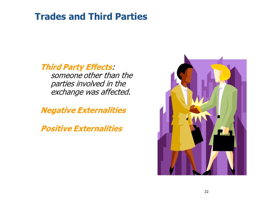 22 Trades and Third Parties Third Party Effects: someone other than the parties involved in the exchange was affected. Negative Externalities Positive