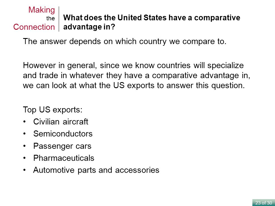23 of 30 What does the United States have a comparative advantage in? Making the Connection The answer depends on which country we compare to. However