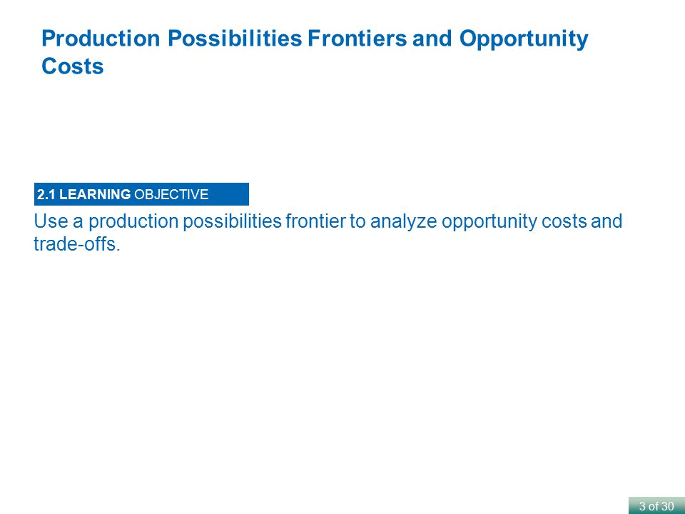 3 of 30 Use a production possibilities frontier to analyze opportunity costs and trade-offs. 2.1 LEARNING OBJECTIVE Production Possibilities Frontiers
