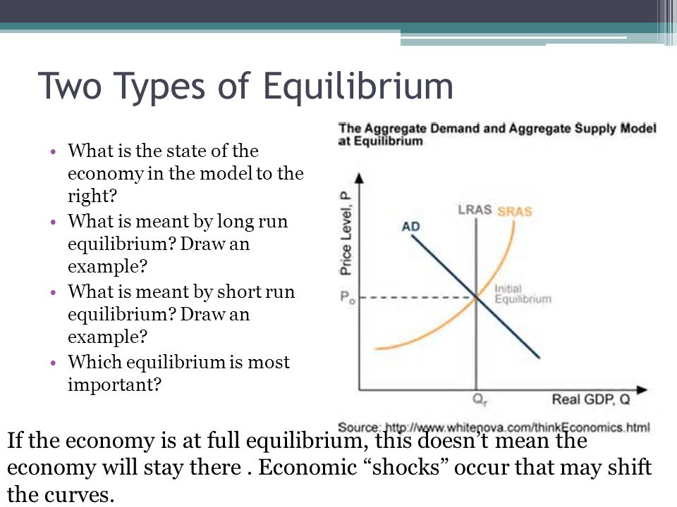Two Types of Equilibrium What is the state of the economy in the model to the right? What is meant by long run equilibrium? Draw an example? What is m