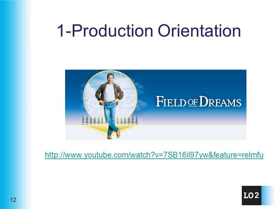 12 1-Production Orientation http://www.youtube.com/watch?v=7SB16il97yw&feature=relmfu 2