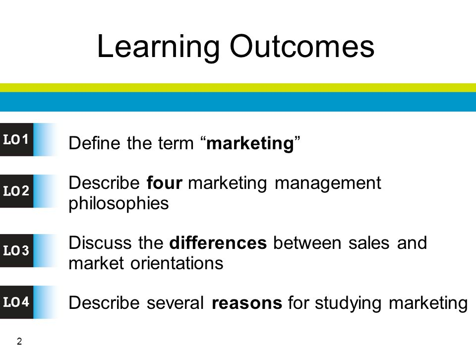 3 Define the term marketing What Is Marketing? 1