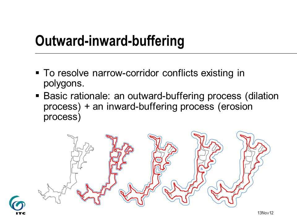 Outward-inward-buffering  To resolve narrow-corridor conflicts existing in polygons.