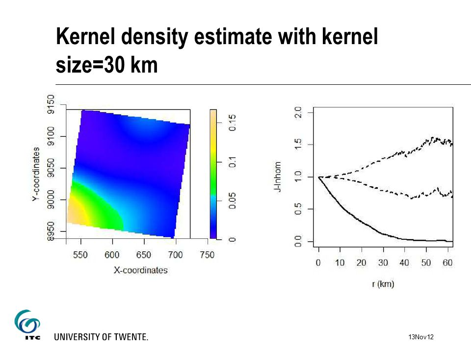 Kernel density estimate with kernel size=30 km 13Nov12