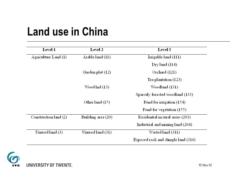 Land use in China 15 Nov12