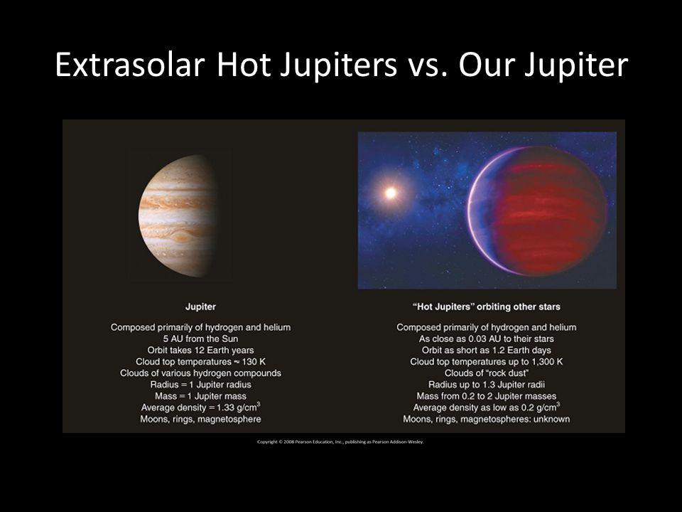 Extrasolar Hot Jupiters vs. Our Jupiter