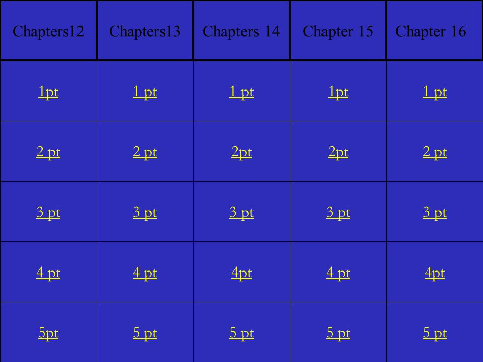 2 pt 3 pt 4 pt 5pt 1 pt 2 pt 3 pt 4 pt 5 pt 1 pt 2pt 3 pt 4pt 5 pt 1pt 2pt 3 pt 4 pt 5 pt 1 pt 2 pt 3 pt 4pt 5 pt 1pt Chapters12Chapters 14Chapter 15Chapter 16Chapters13