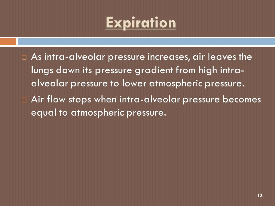 Expiration 13  As intra-alveolar pressure increases, air leaves the lungs down its pressure gradient from high intra- alveolar pressure to lower atmospheric pressure.
