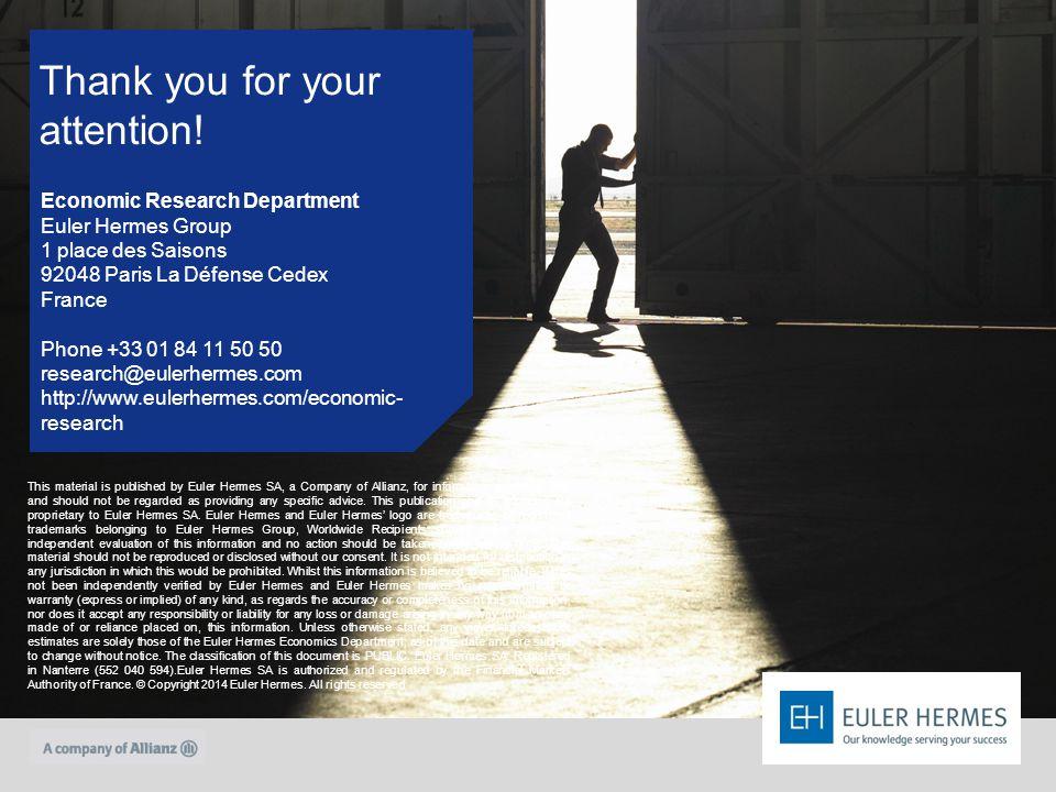 Thank you for your attention! Economic Research Department Euler Hermes Group 1 place des Saisons 92048 Paris La Défense Cedex France Phone +33 01 84