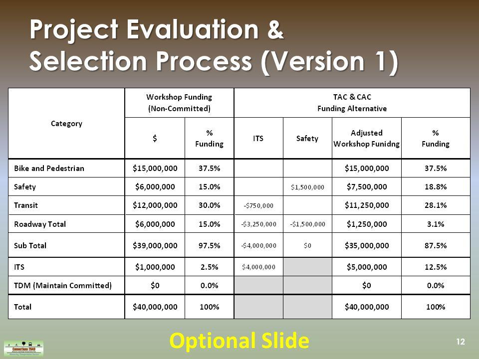 12 Project Evaluation & Selection Process (Version 1) Optional Slide