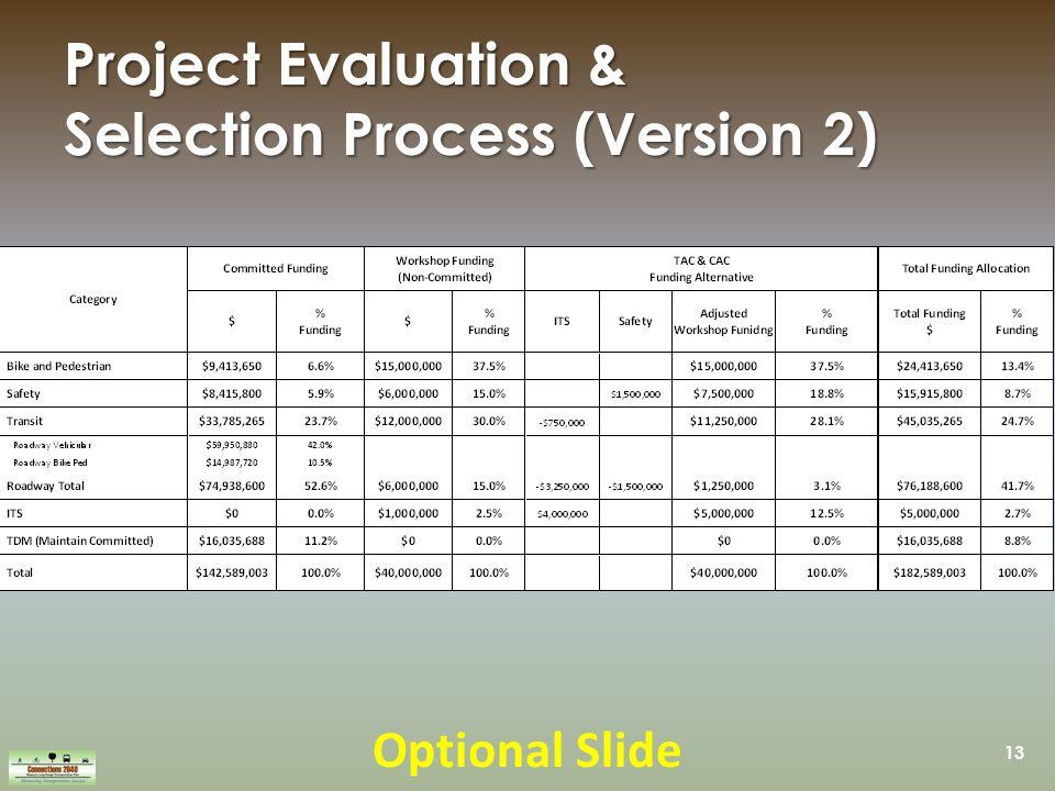 13 Project Evaluation & Selection Process (Version 2) Optional Slide