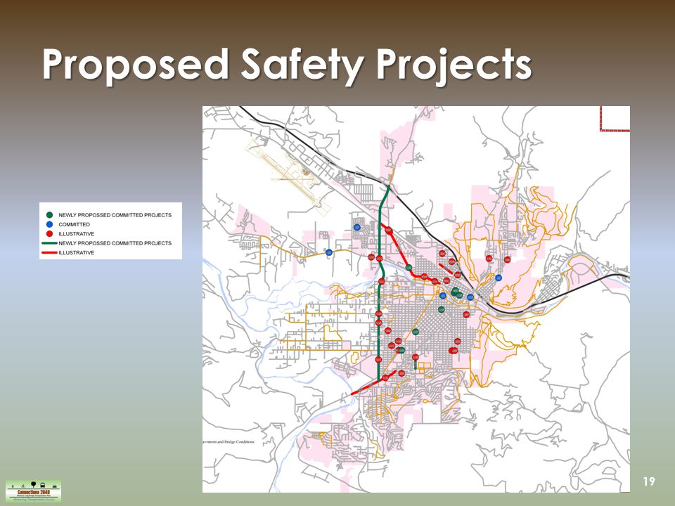 19 Proposed Safety Projects