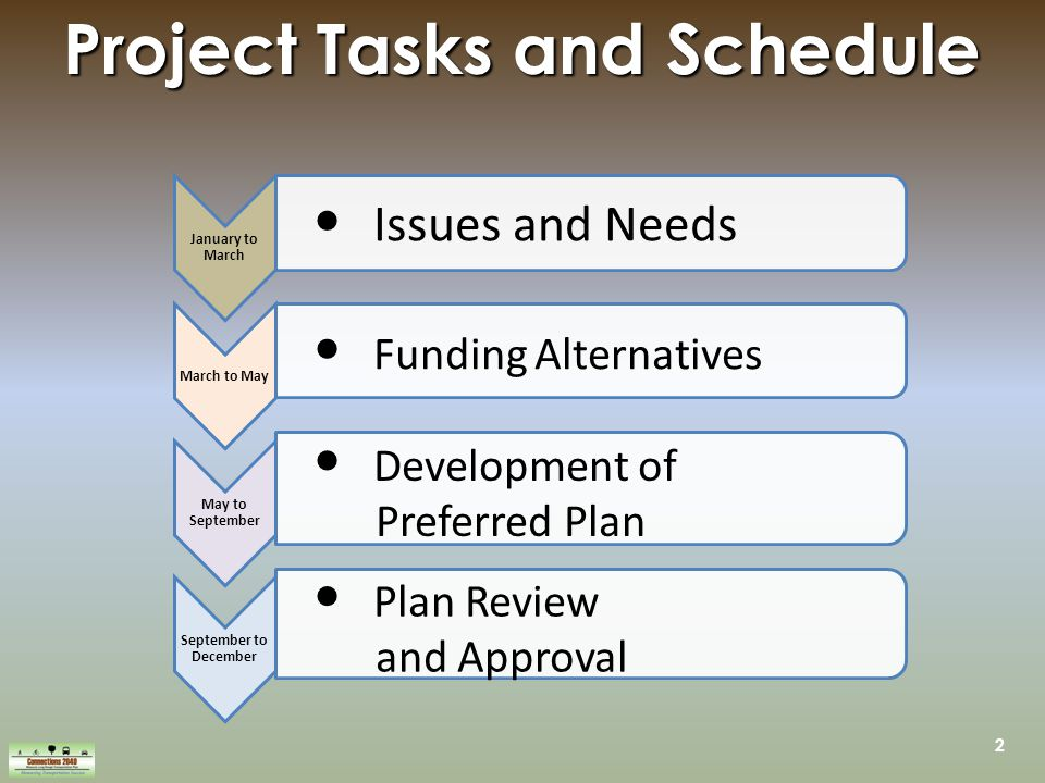 2 Project Tasks and Schedule January to March Issues and Needs March to May Funding Alternatives May to September Development of Preferred Plan September to December Plan Review and Approval