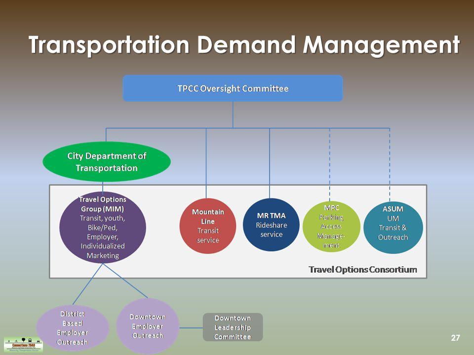 27 Transportation Demand Management