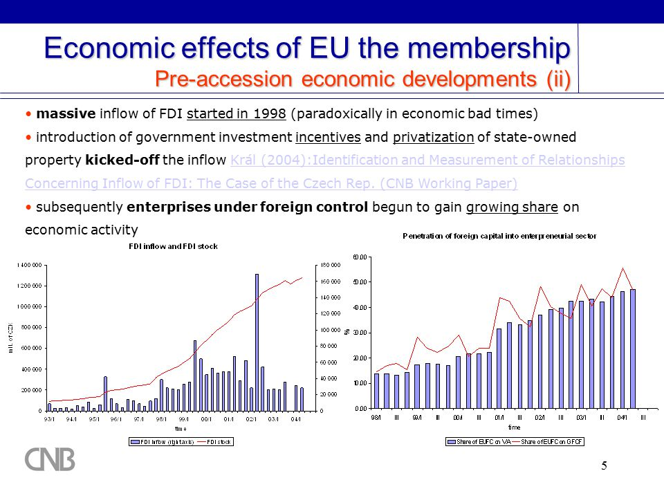 5 Economic effects of EU the membership Pre-accession economic developments (ii) massive inflow of FDI started in 1998 (paradoxically in economic bad times) introduction of government investment incentives and privatization of state-owned property kicked-off the inflow Král (2004):Identification and Measurement of Relationships Concerning Inflow of FDI: The Case of the Czech Rep.