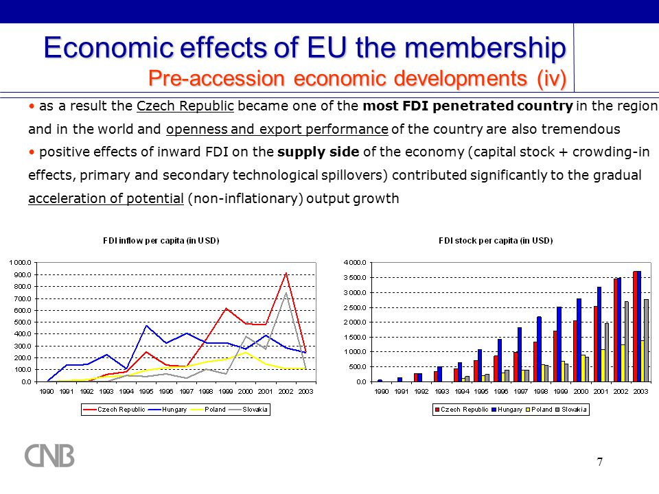 7 Economic effects of EU the membership Pre-accession economic developments (iv) as a result the Czech Republic became one of the most FDI penetrated country in the region and in the world and openness and export performance of the country are also tremendous positive effects of inward FDI on the supply side of the economy (capital stock + crowding-in effects, primary and secondary technological spillovers) contributed significantly to the gradual acceleration of potential (non-inflationary) output growth