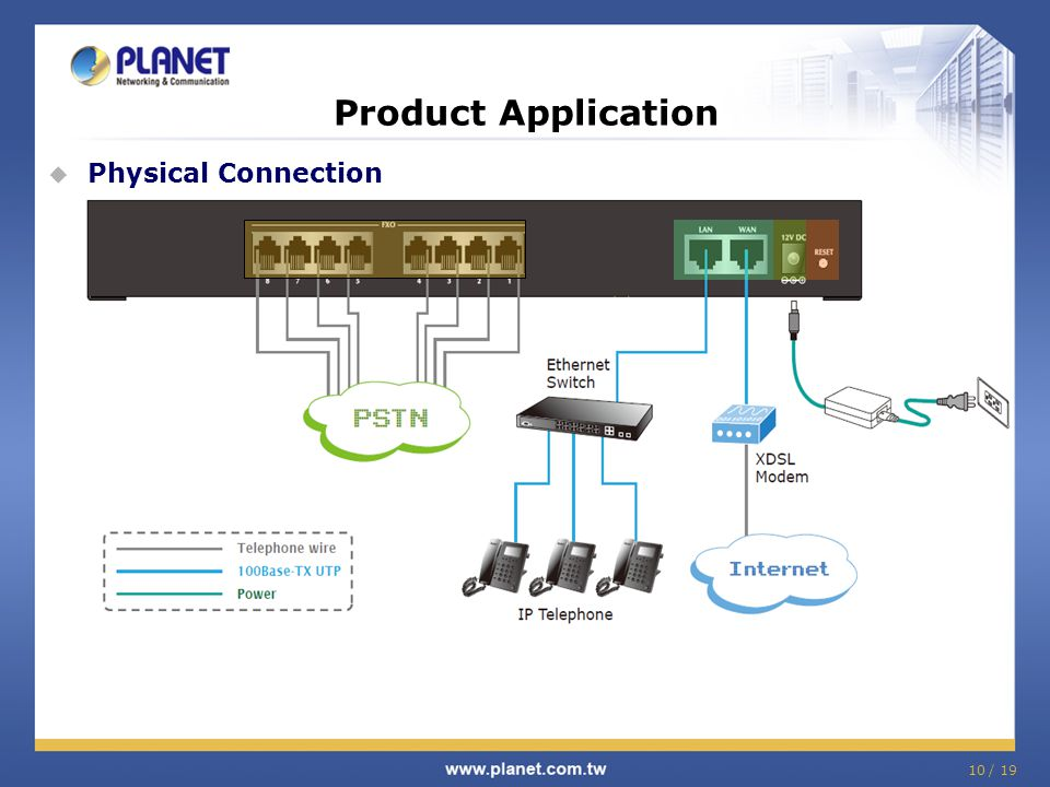  Physical Connection Product Application 10 / 19