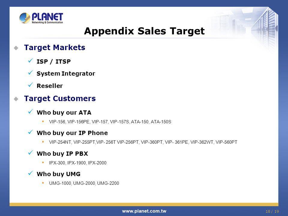  Target Markets ISP / ITSP System Integrator Reseller  Target Customers Who buy our ATA VIP-156, VIP-156PE, VIP-157, VIP-157S, ATA-150, ATA-150S Who