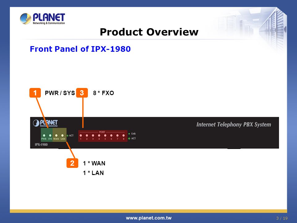 Front Panel of IPX-1980 Product Overview PWR / SYS 1 1 * WAN 1 * LAN 2 8 * FXO 3 3 / 19