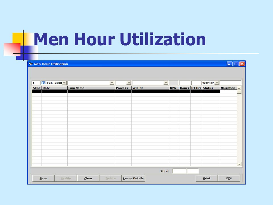 Men Hour Utilization