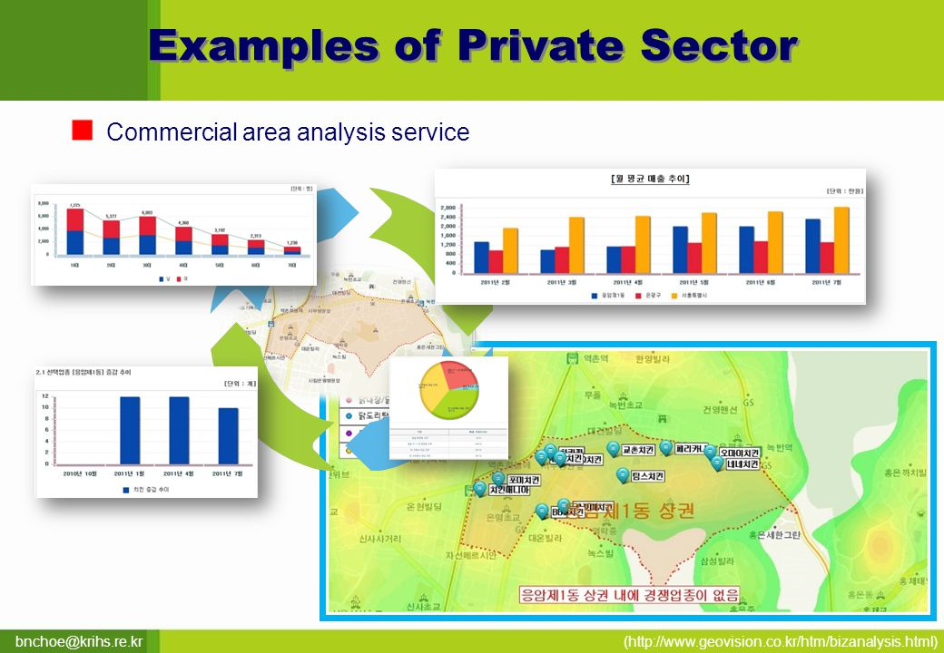 bnchoe@krihs.re.kr (http://www.geovision.co.kr/htm/bizanalysis.html) Commercial area analysis service Examples of Private Sector