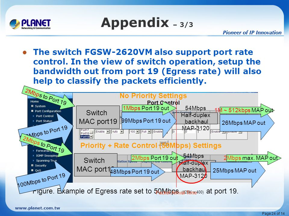 www.planet.com.tw Page 24 of 14 Appendix – 3/3 The switch FGSW-2620VM also support port rate control.