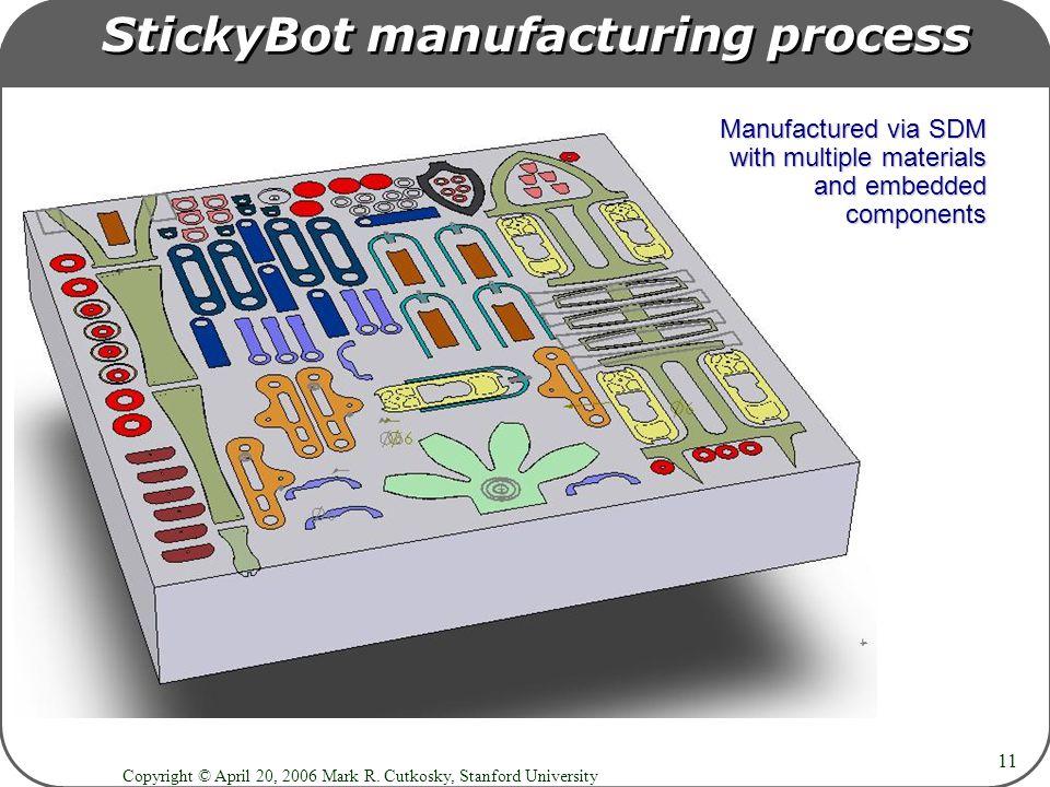 Copyright © April 20, 2006 Mark R. Cutkosky, Stanford University 11 StickyBot manufacturing process [Movie: gecko_sor3.mov] Manufactured via SDM with
