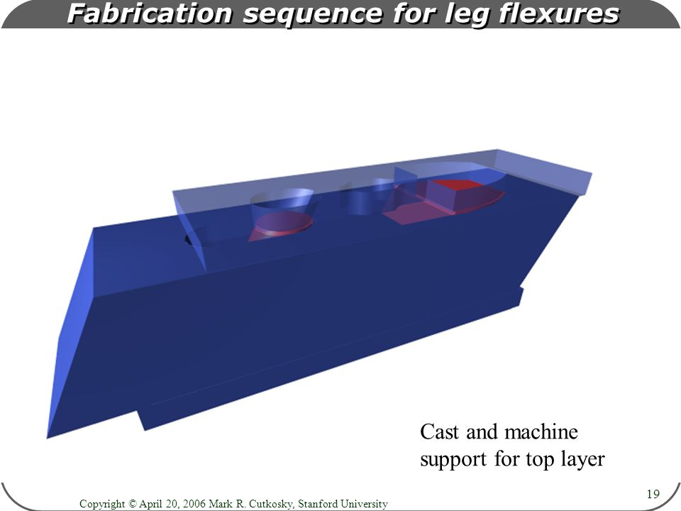 Copyright © April 20, 2006 Mark R. Cutkosky, Stanford University 19 Fabrication sequence for leg flexures Cast and machine support for top layer