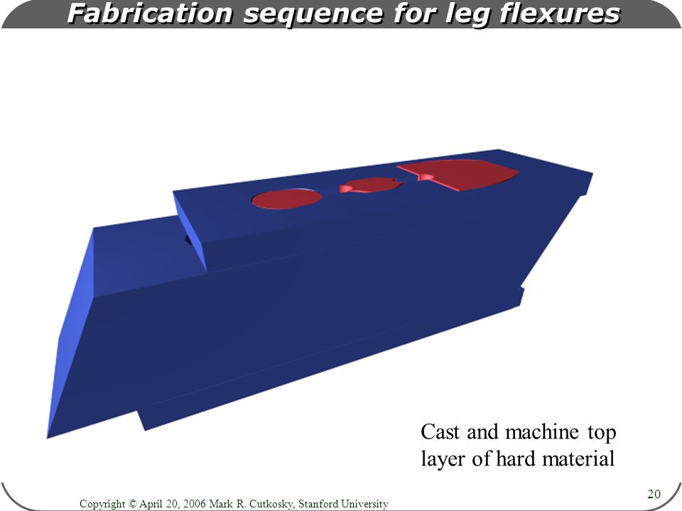 Copyright © April 20, 2006 Mark R. Cutkosky, Stanford University 20 Fabrication sequence for leg flexures Cast and machine top layer of hard material
