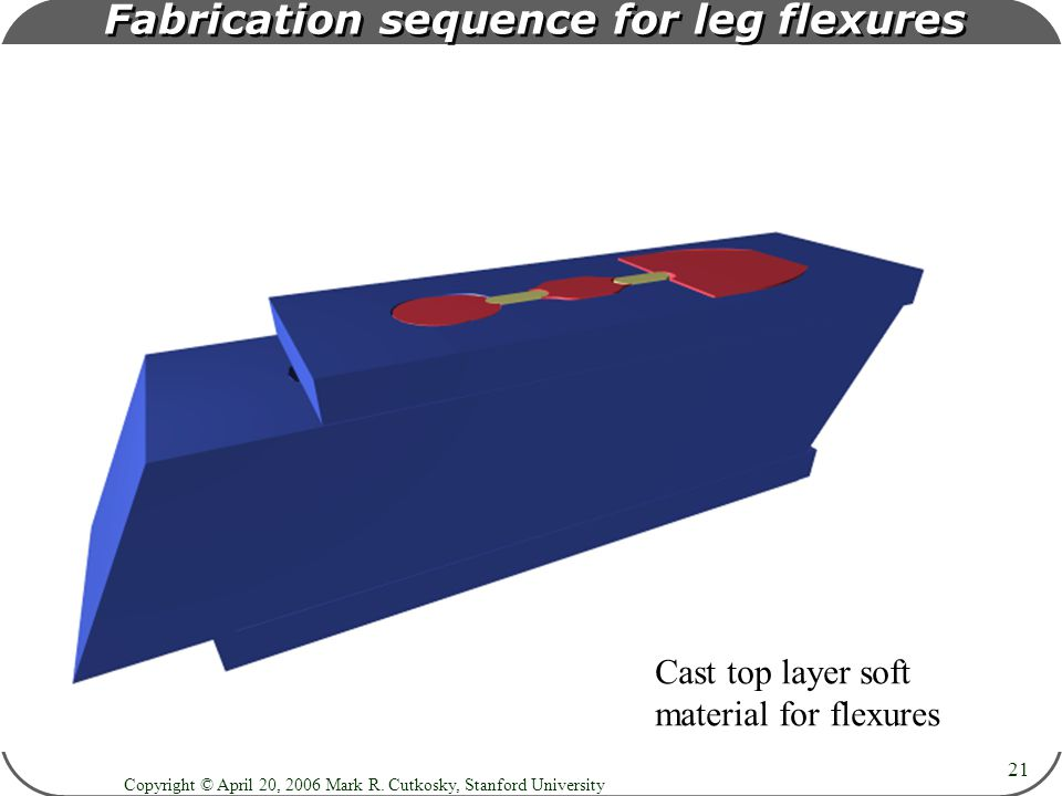 Copyright © April 20, 2006 Mark R. Cutkosky, Stanford University 21 Fabrication sequence for leg flexures Cast top layer soft material for flexures