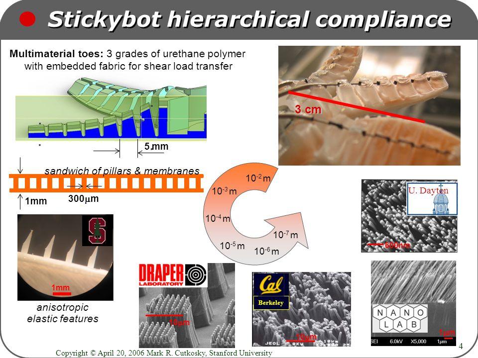 Copyright © April 20, 2006 Mark R. Cutkosky, Stanford University 4 Stickybot hierarchical compliance 10  m Berkeley 600nm U. Dayton 1mm Multimaterial