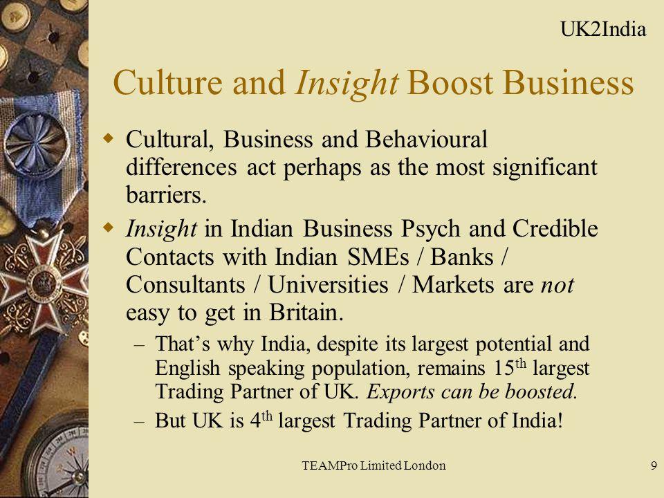 TEAMPro Limited London10 I to U, U to I. I million Indians live in UK.
