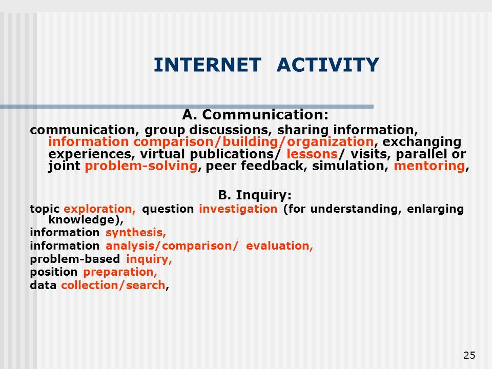25 INTERNET ACTIVITY A.