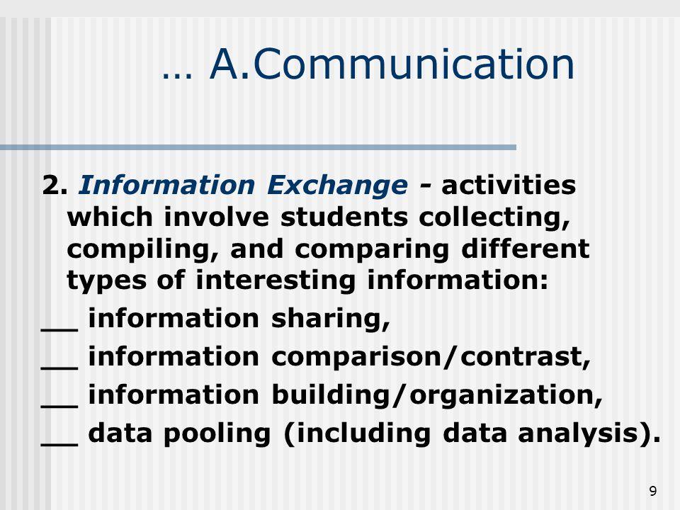 9 … A.Communication 2.