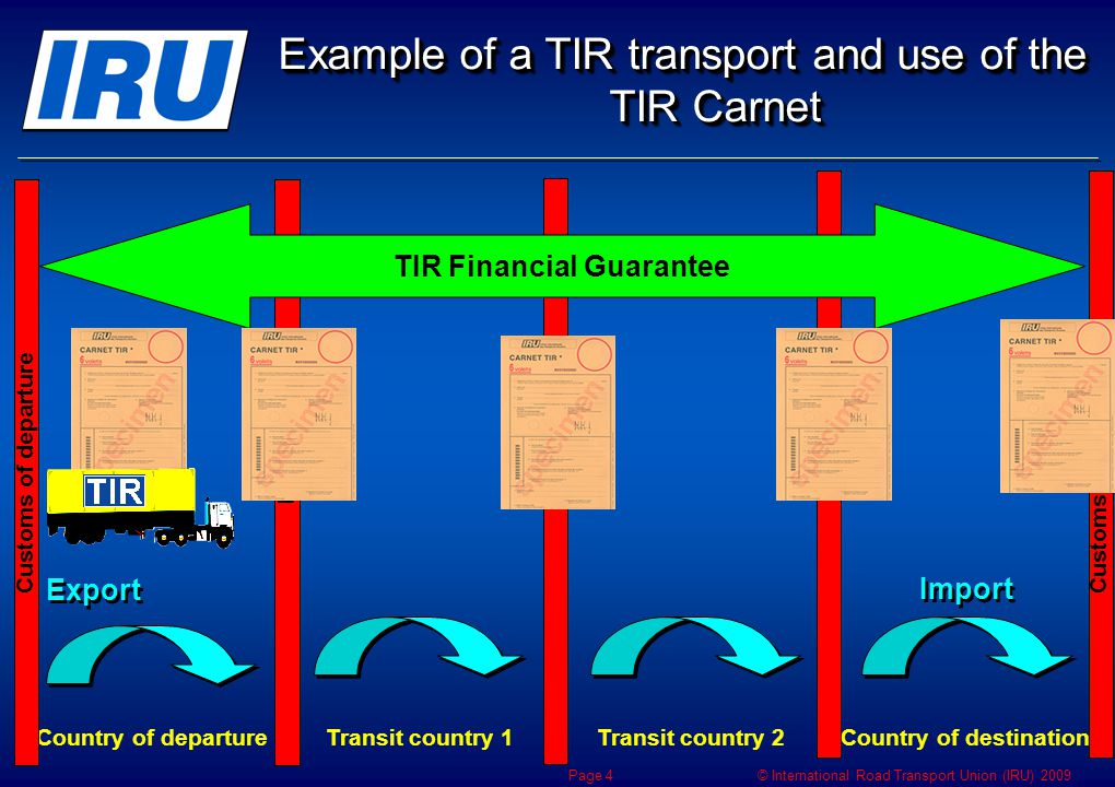 © International Road Transport Union (IRU) 2009 Country of departureTransit country 2Transit country 1 Example of a TIR transport and use of the TIR Carnet Export Import Country of destination Customs of departure Border Customs of destination TIR Financial Guarantee Page 4