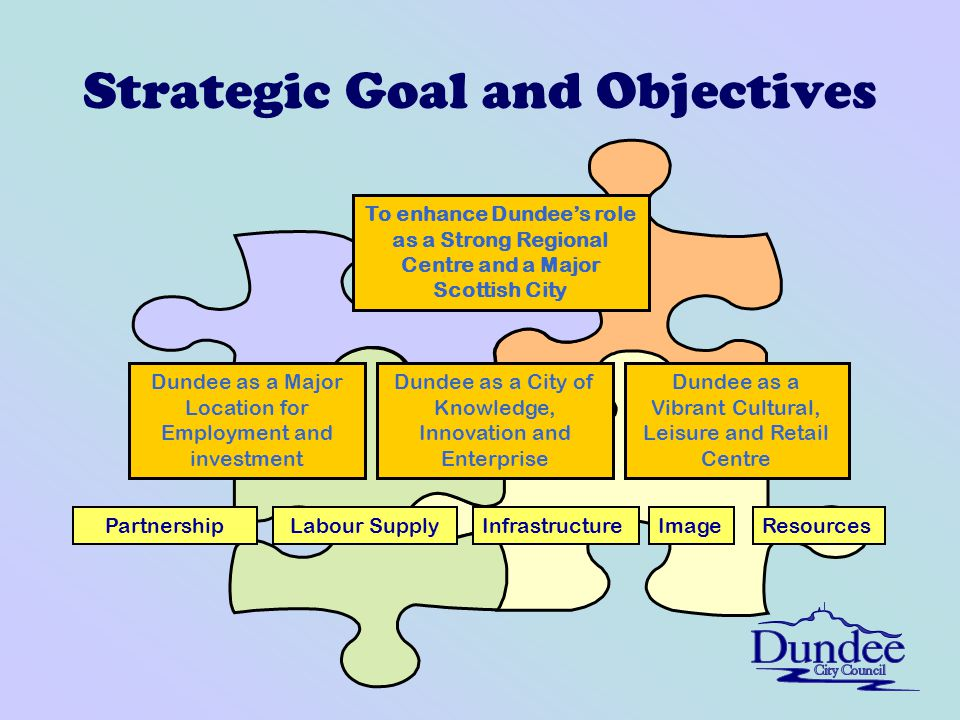 Strategic Goal and Objectives To enhance Dundee's role as a Strong Regional Centre and a Major Scottish City Dundee as a Major Location for Employment and investment Dundee as a City of Knowledge, Innovation and Enterprise Dundee as a Vibrant Cultural, Leisure and Retail Centre PartnershipLabour SupplyInfrastructureImageResources