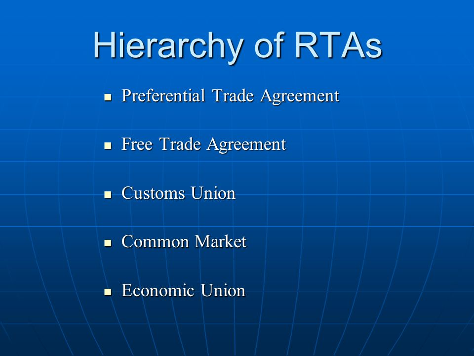 Hierarchy of RTAs Preferential Trade Agreement Preferential Trade Agreement Free Trade Agreement Free Trade Agreement Customs Union Customs Union Common Market Common Market Economic Union Economic Union