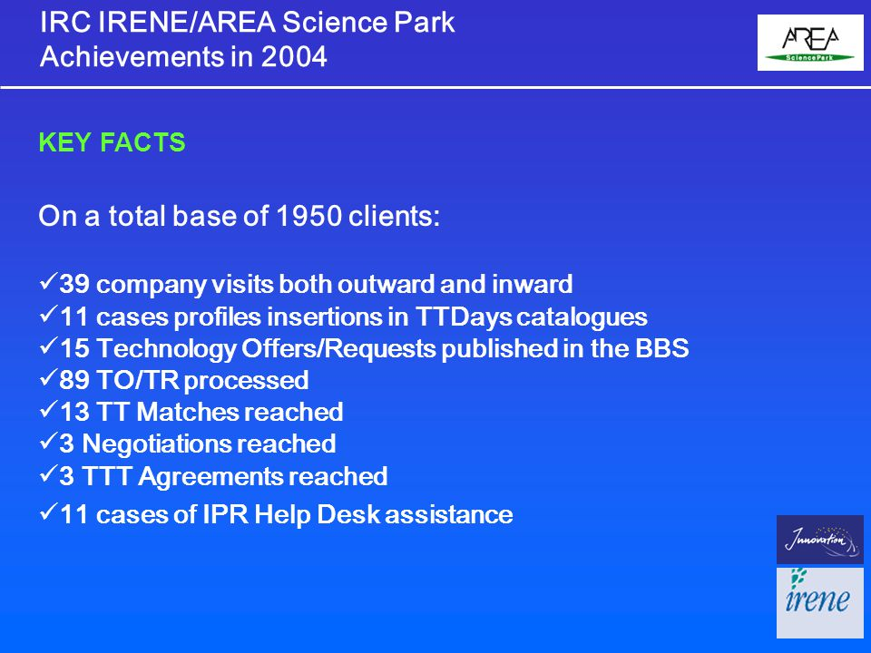 IRC IRENE/AREA Science Park Achievements in 2004 KEY FACTS On a total base of 1950 clients: 39 company visits both outward and inward 11 cases profiles insertions in TTDays catalogues 15 Technology Offers/Requests published in the BBS 89 TO/TR processed 13 TT Matches reached 3 Negotiations reached 3 TTT Agreements reached 11 cases of IPR Help Desk assistance