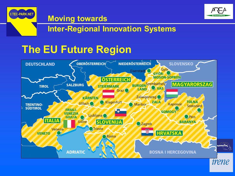 The EU Future Region Moving towards Inter-Regional Innovation Systems