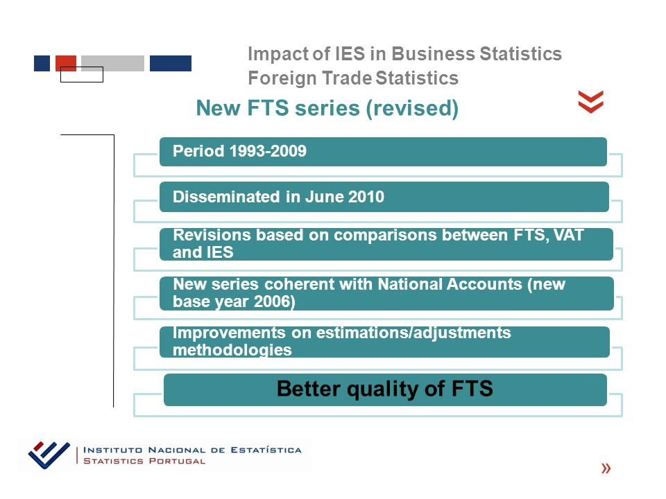 « « Period 1993-2009 Disseminated in June 2010 Revisions based on comparisons between FTS, VAT and IES New series coherent with National Accounts (new base year 2006) Improvements on estimations/adjustments methodologies Better quality of FTS New FTS series (revised) Impact of IES in Business Statistics Foreign Trade Statistics