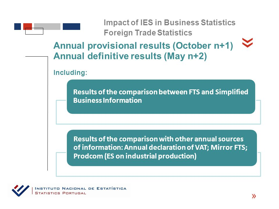« « Results of the comparison between FTS and Simplified Business Information Results of the comparison with other annual sources of information: Annu
